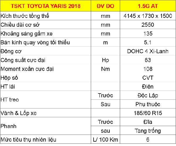 """thong so ky thuat xe toyota yaris 2018 2019 Đánh giá xe Toyota Yaris 2021 mới """"Xe đẹp cho phái đẹp"""""""