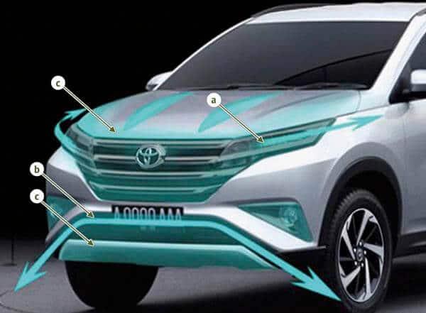 dau xe toyota rush 2018 2019 muaxegiatot vn Đánh giá xe Toyota Rush 2021 kèm giá bán khuyến mãi #1