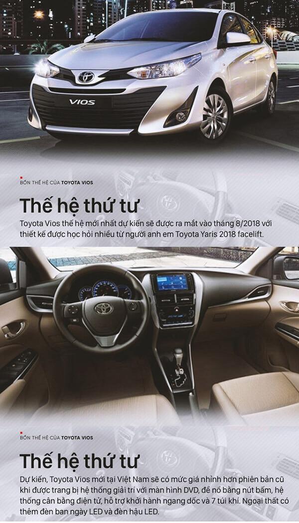 the-he-thu-4-xe-toyota-vios-muaxegiatot-vn