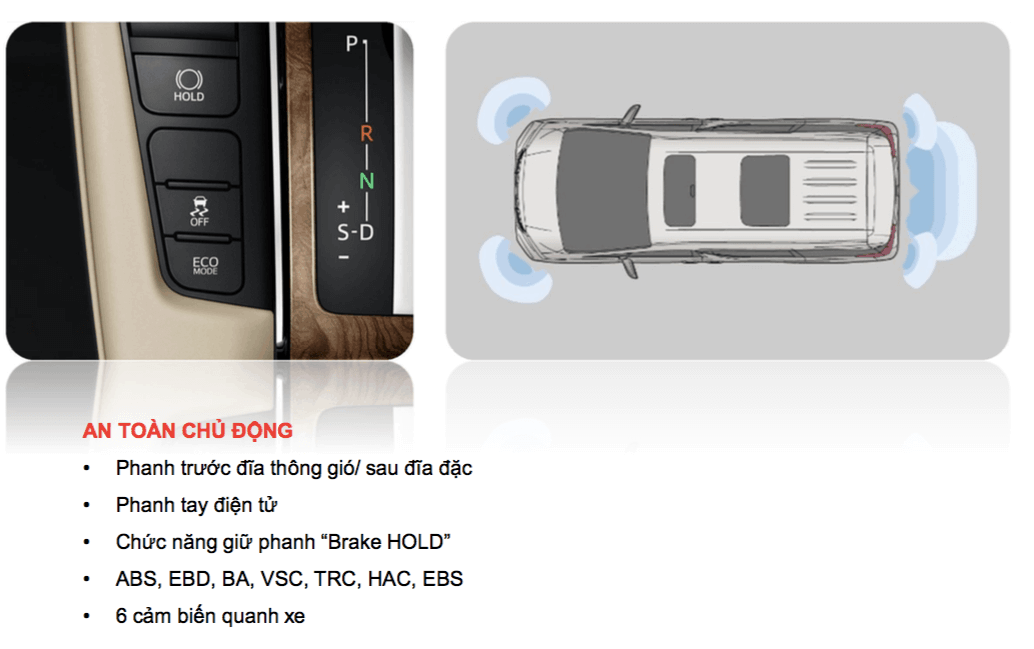 Hệ thống an toàn trên Toyota Alphard 2019 Luxury, Giá xe Alphard 2019, Đánh giá xe Alphard 2019