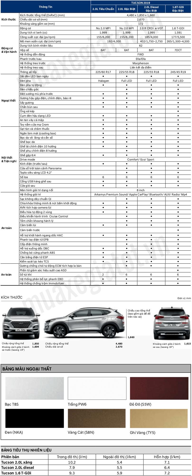 thong so ky thuat tucson 2019 muaxegiatot vn Đánh giá xe Hyundai Tucson 2021 kèm giá bán khuyến mãi #1