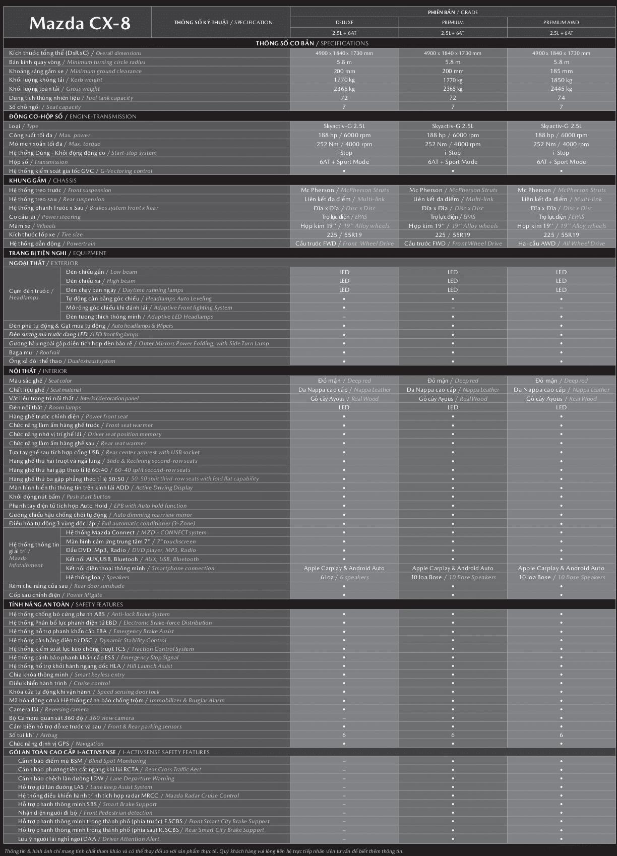 tskt-mazda-cx8-2020-truecar-vn