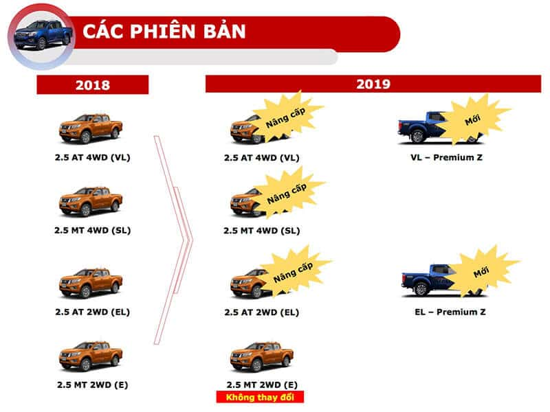 phien-ban-xe-ban-tai-nissan-navara-2020-muaxegiatot-com