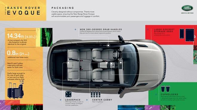 tien-nghi-noi-that-range-rover-evoque-2020-muaxegiatot-vn