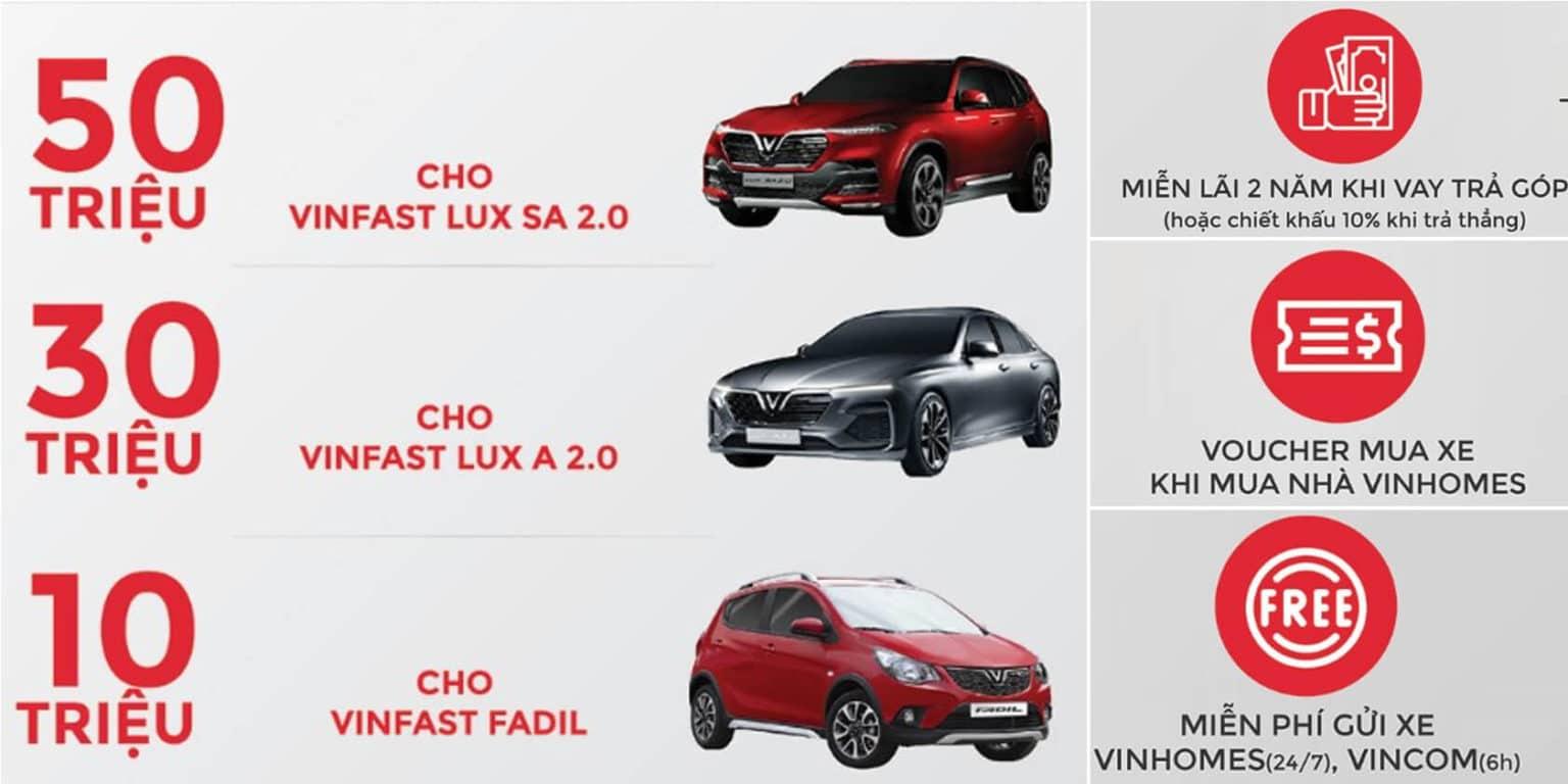 vinfast thu cu doi moi xe vinfast muaxegiatot vn Giới thiệu các chương trình hỗ trợ mua xe trả góp của Vinfast